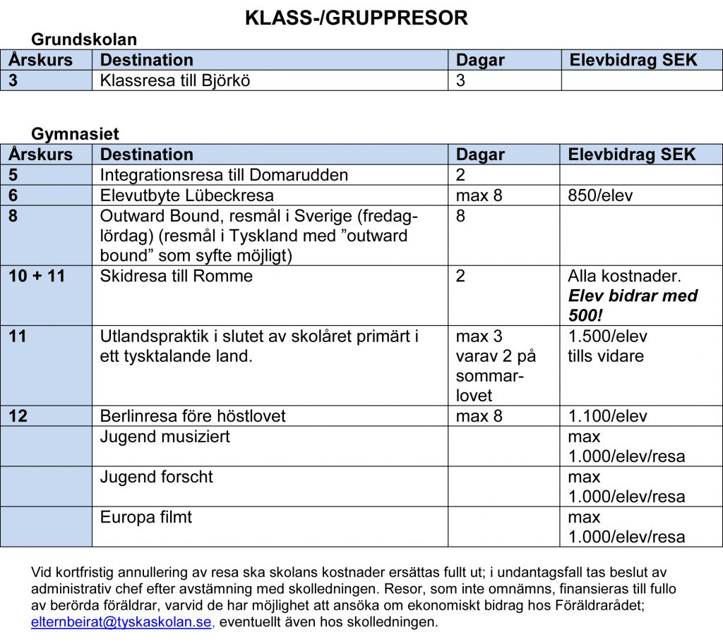 Klassresor-Klassenfahrten GR-GY-SV_2017