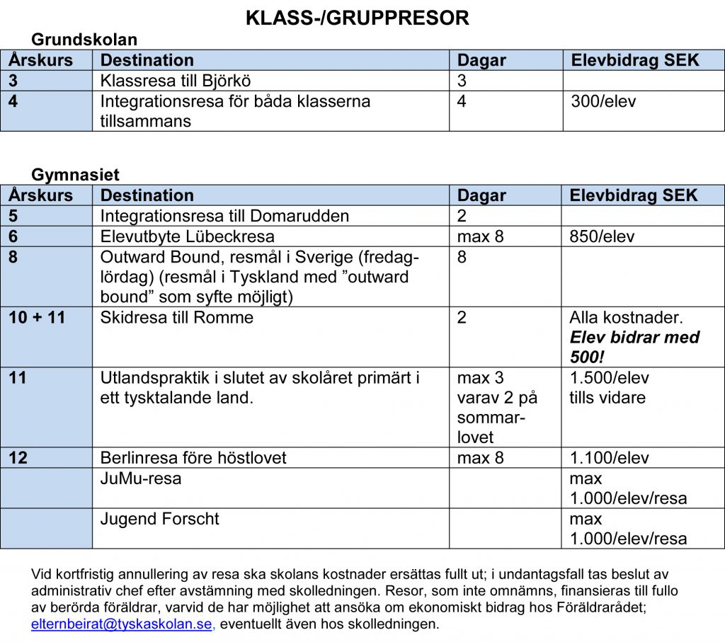 klassresor-klassenfahrten-gr-gysv